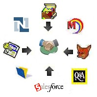 actconvert.jpg (7426 bytes)