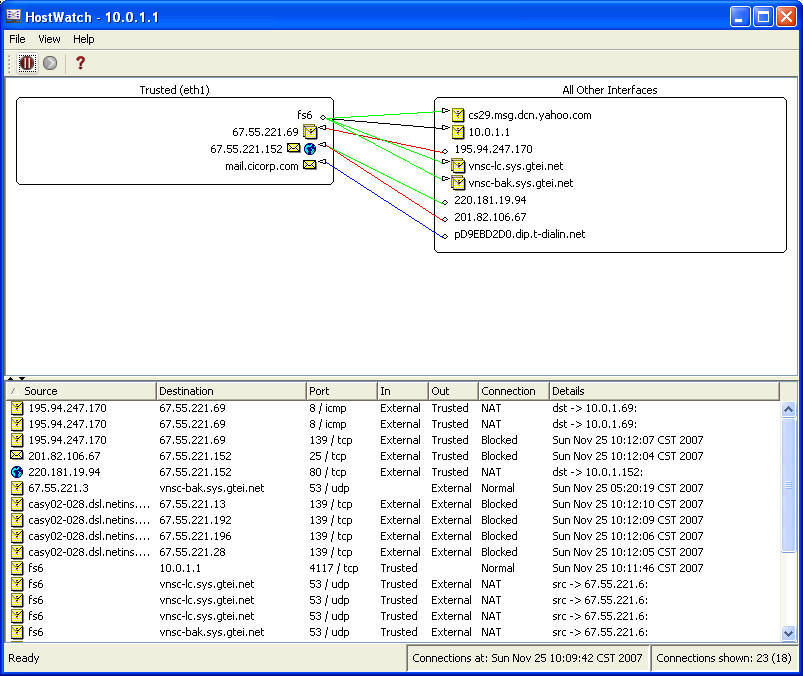 Tool: Realtime per IP traffic monitor for home/office - Page